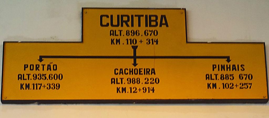 Placa do Museu Ferroviario de Curitiba